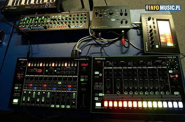 Roland Aira Mx 1 Mixer Sekwencer I Interfejs W Jednym